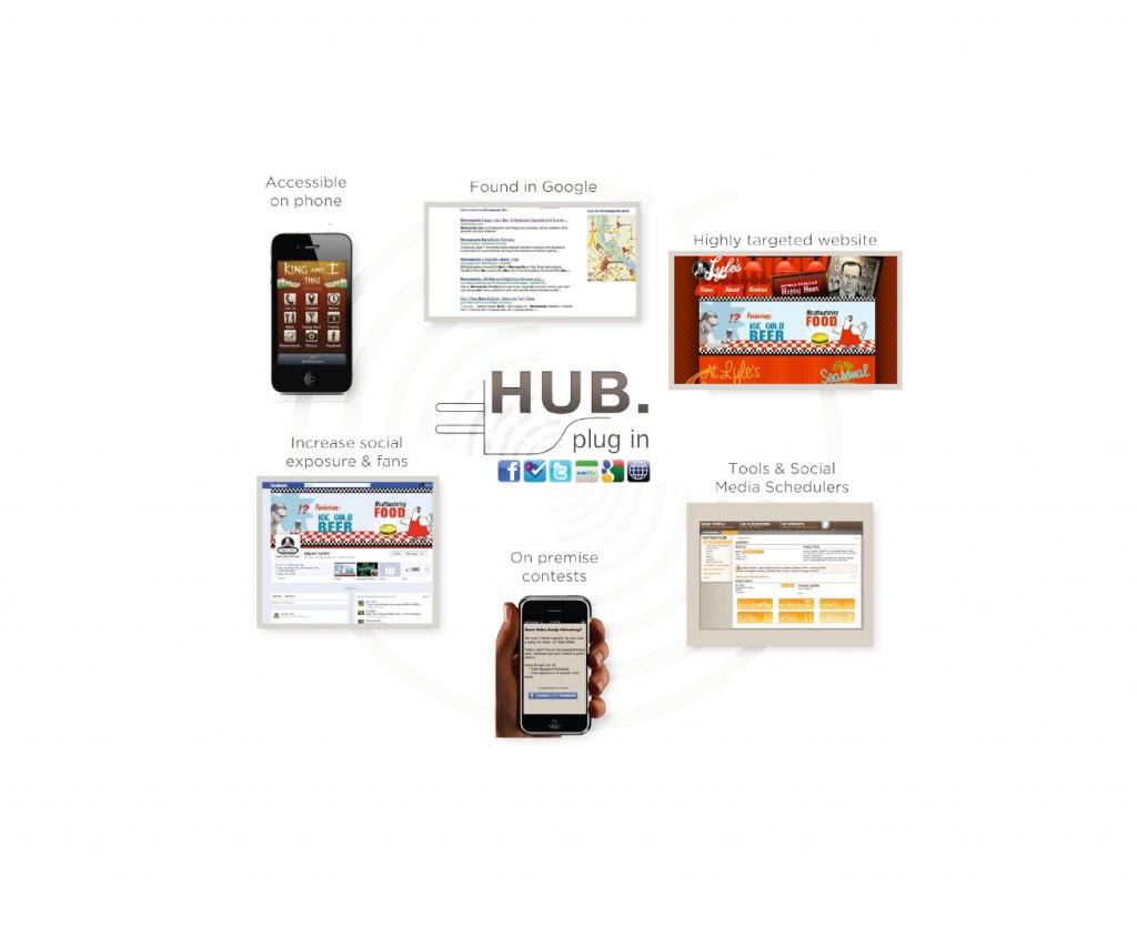 social media, mobile app